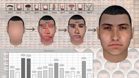 Avatares que permitirán a las personas con autismo interpretar emociones