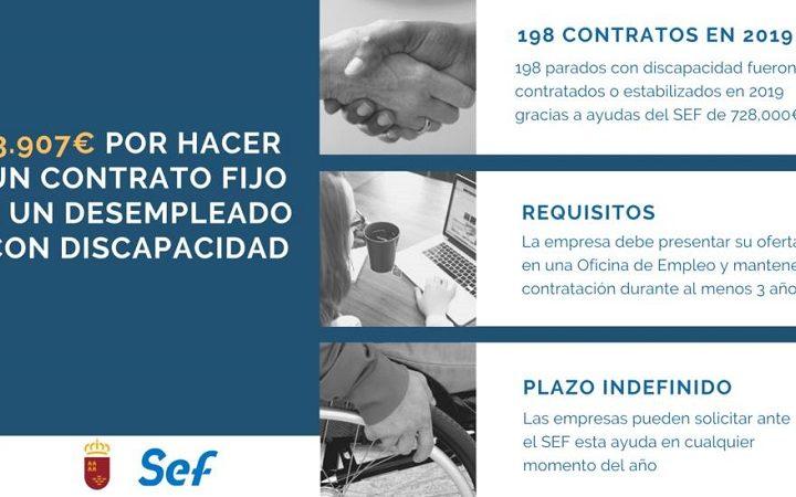 Casi 200 personas con discapacidad acceden a un empleo fijo a través de ayudas del SEF